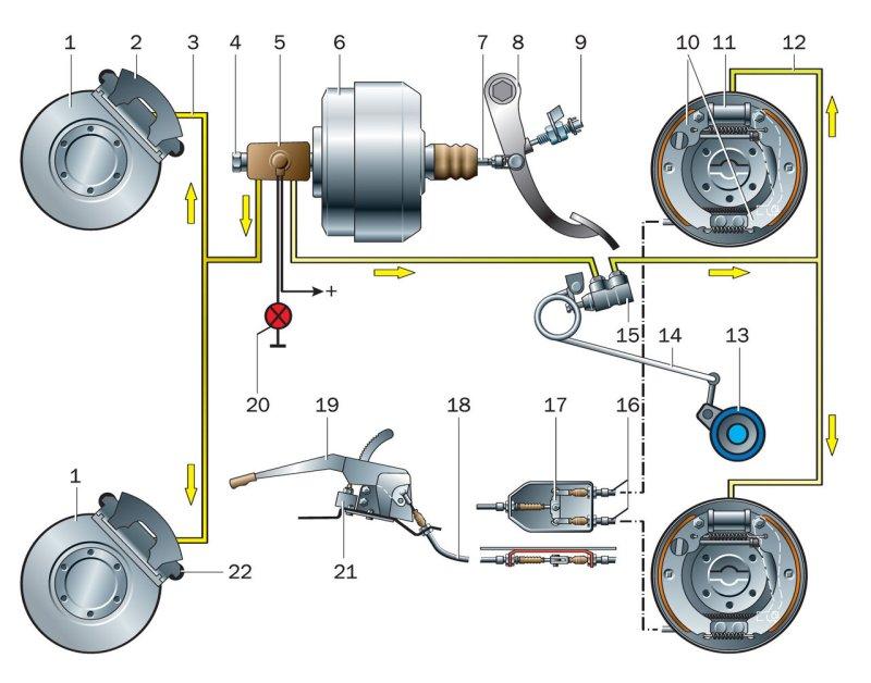 Прокачка тормозов уаз буханка